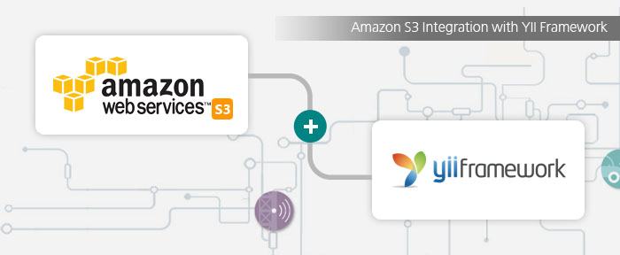 Amazon S3 Integration with YII Framework