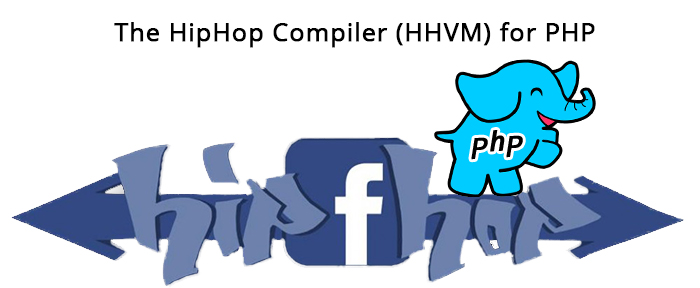 The HipHop Compiler (HHVM) for PHP