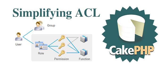 Implementing ACL In Cakephp 2.1 and Upper Versions