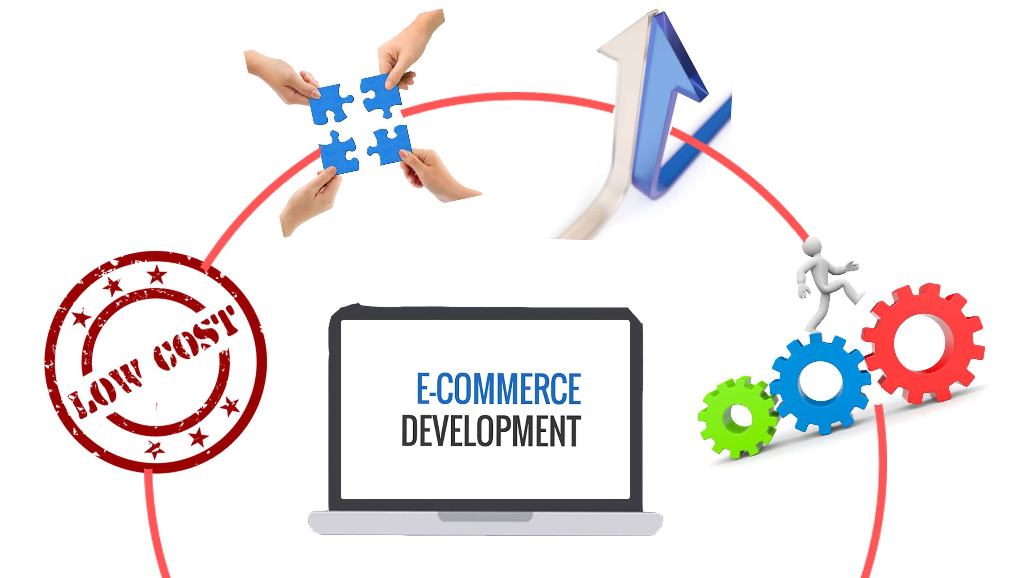 9 Reasons To Use ROR For eCommerce Store Development