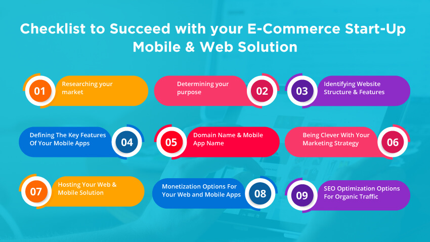 Make Your E-Commerce Mobile & Web Solution Successful