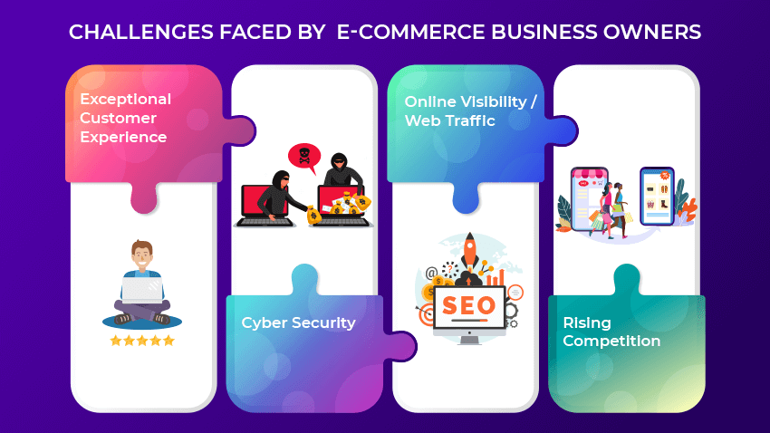 Challenges Faced By Ecommerce Business Owners