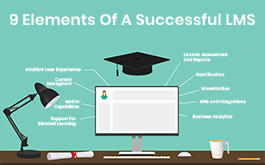 successful elements for education lms